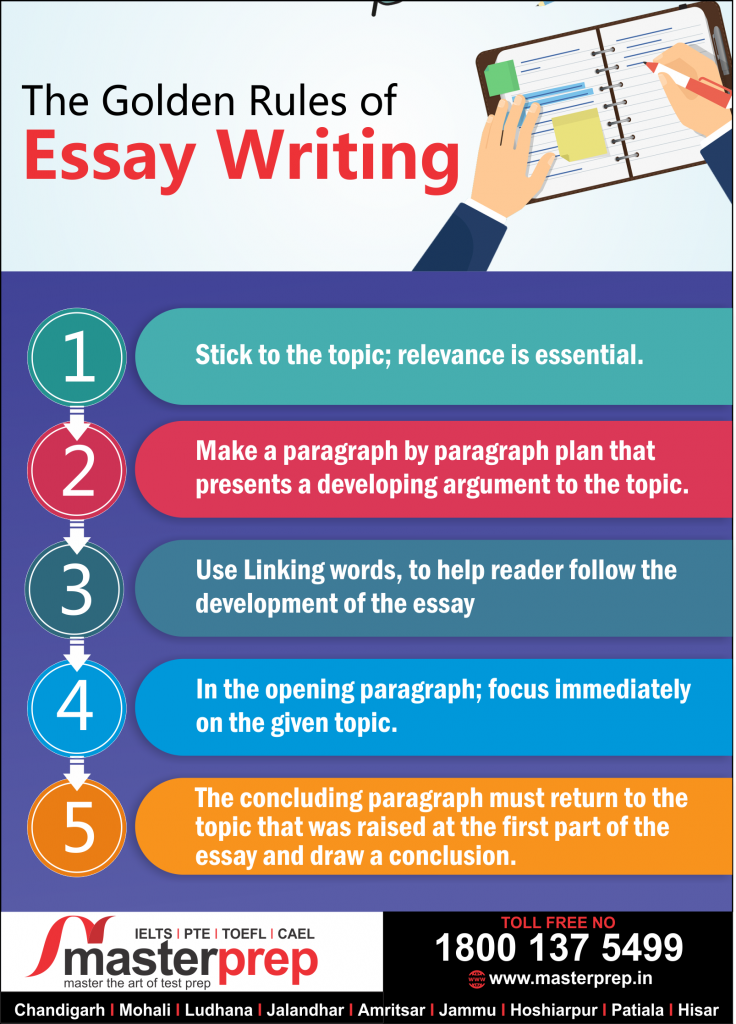 The Golden Rules for Writing Essays